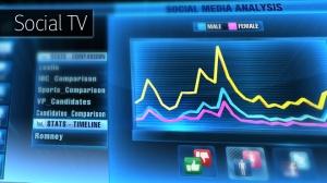 SMPTE Australia 2013 socialtv